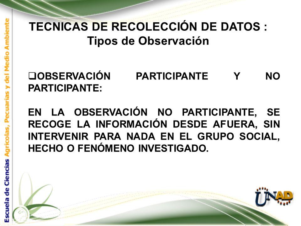 TECNICAS DE RECOLECCIÓN DE DATOS : Tipos de Observación OBSERVACIÓN PARTICIPANTE Y NO PARTICIPANTE: LA OBSERVACIÓN ES PARTICIPANTE CUANDO PARA OBTENER