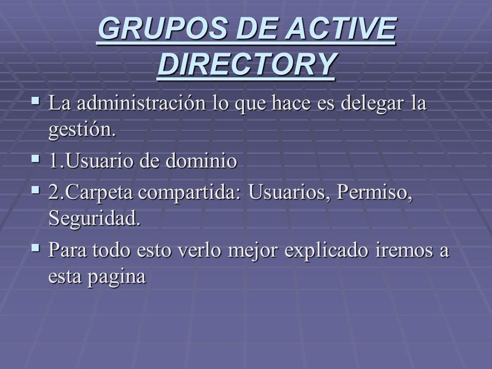 GRUPOS DE ACTIVE DIRECTORY La administración lo que hace es delegar la gestión. La administración lo que hace es delegar la gestión. 1.Usuario de domi