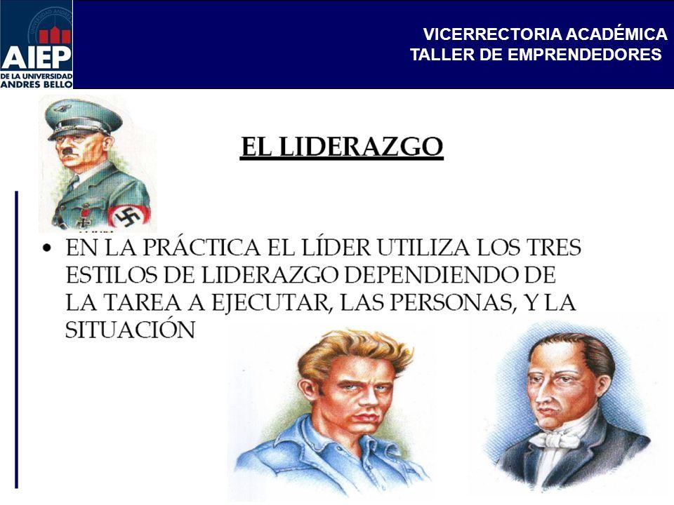 VICERRECTORIA ACADÉMICA TALLER DE EMPRENDEDORES