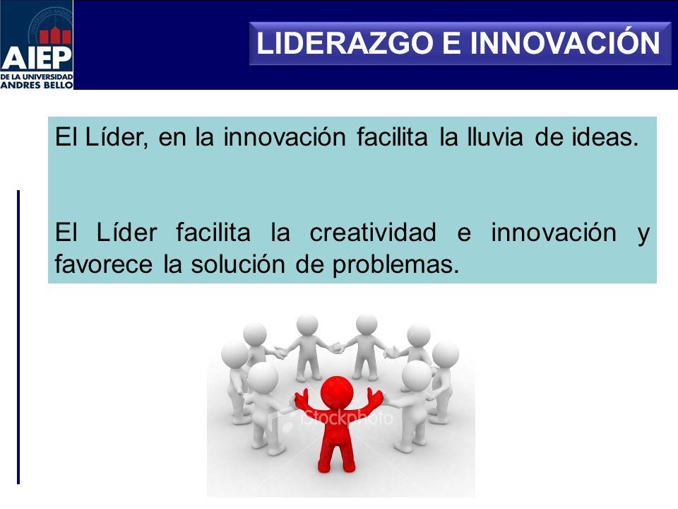 VICERRECTORIA ACADÉMICA TALLER DE EMPRENDEDORES El Líder, en la innovación facilita la lluvia de ideas. El Líder facilita la creatividad e innovación