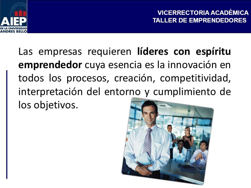 VICERRECTORIA ACADÉMICA TALLER DE EMPRENDEDORES Las empresas requieren líderes con espíritu emprendedor cuya esencia es la innovación en todos los pro