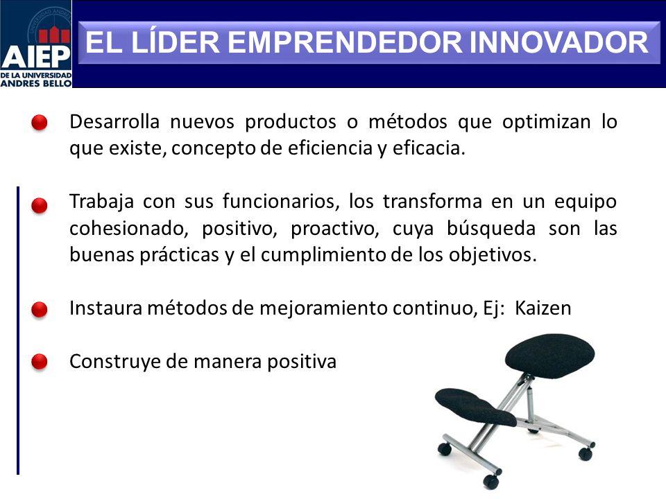 VICERRECTORIA ACADÉMICA TALLER DE EMPRENDEDORES Desarrolla nuevos productos o métodos que optimizan lo que existe, concepto de eficiencia y eficacia.