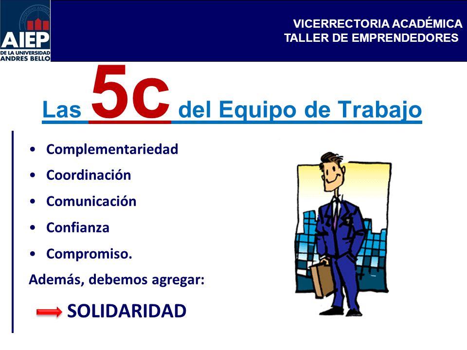 VICERRECTORIA ACADÉMICA TALLER DE EMPRENDEDORES Las 5c del Equipo de Trabajo Complementariedad Coordinación Comunicación Confianza Compromiso. Además,