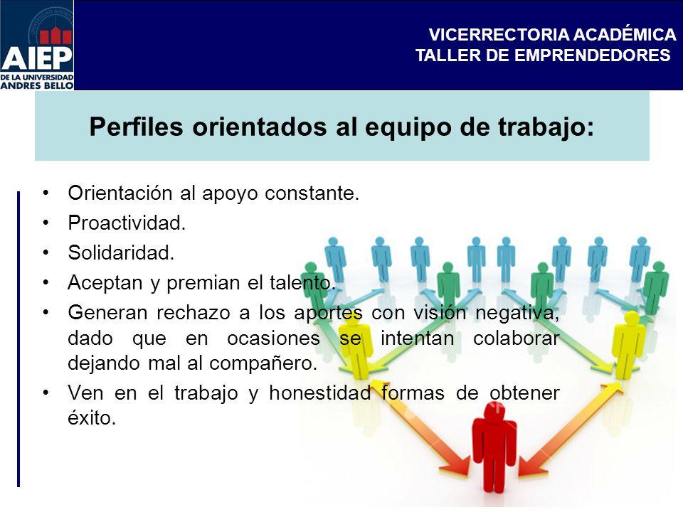 VICERRECTORIA ACADÉMICA TALLER DE EMPRENDEDORES Perfiles orientados al equipo de trabajo: Orientación al apoyo constante. Proactividad. Solidaridad. A