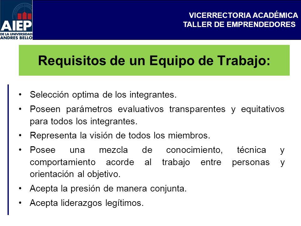 VICERRECTORIA ACADÉMICA TALLER DE EMPRENDEDORES Requisitos de un Equipo de Trabajo: Selección optima de los integrantes. Poseen parámetros evaluativos