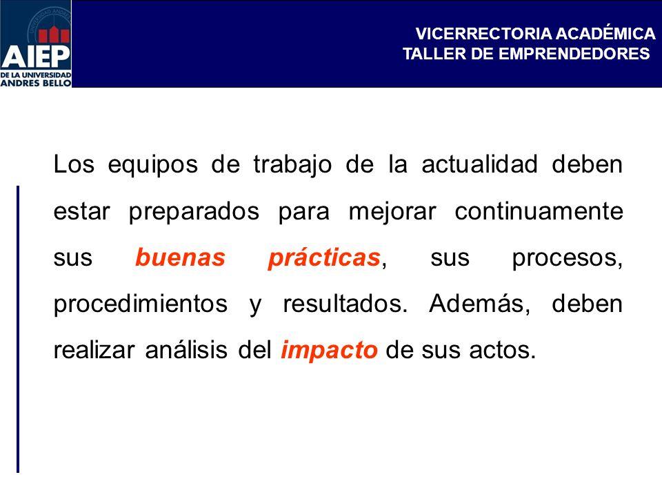 VICERRECTORIA ACADÉMICA TALLER DE EMPRENDEDORES Los equipos de trabajo de la actualidad deben estar preparados para mejorar continuamente sus buenas p
