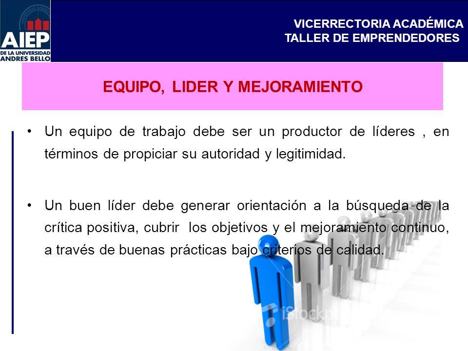 VICERRECTORIA ACADÉMICA TALLER DE EMPRENDEDORES EQUIPO, LIDER Y MEJORAMIENTO Un equipo de trabajo debe ser un productor de líderes, en términos de pro