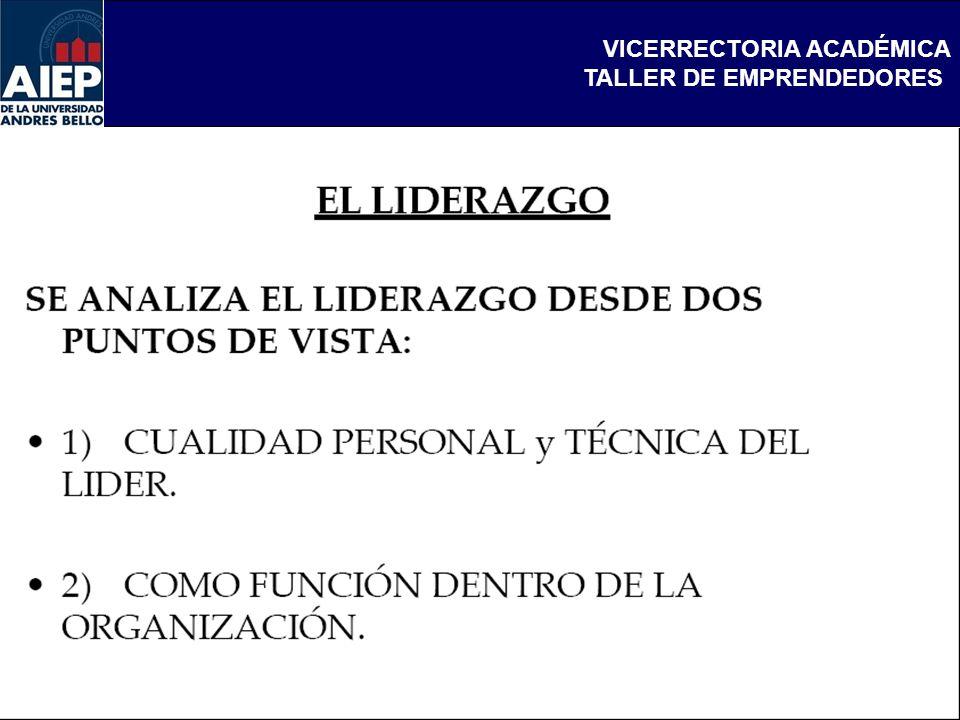 VICERRECTORIA ACADÉMICA TALLER DE EMPRENDEDORES Las 5c del Equipo de Trabajo Complementariedad Coordinación Comunicación Confianza Compromiso.