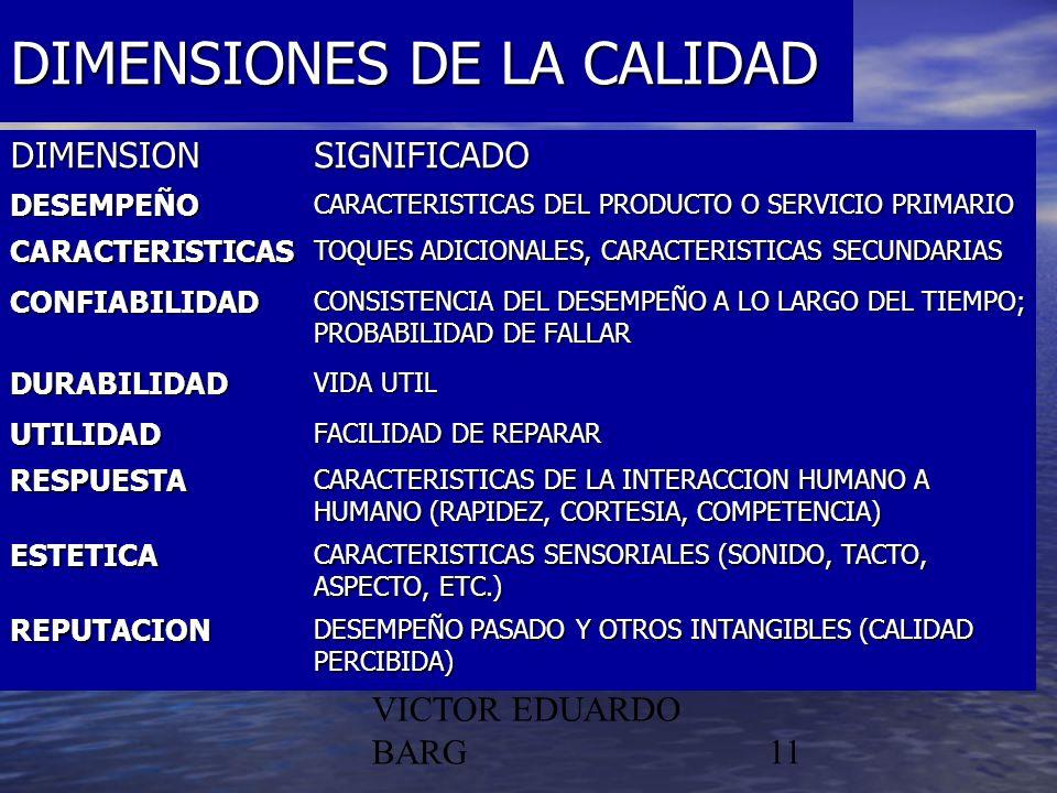 POR DR. C.P./LIC. VICTOR EDUARDO BARG11 DIMENSIONES DE LA CALIDAD DIMENSIONSIGNIFICADODESEMPEÑO CARACTERISTICAS DEL PRODUCTO O SERVICIO PRIMARIO CARAC