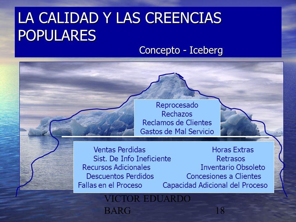 POR DR. C.P./LIC. VICTOR EDUARDO BARG18 LA CALIDAD Y LAS CREENCIAS POPULARES Concepto - Iceberg Reprocesado Rechazos Reclamos de Clientes Gastos de Ma