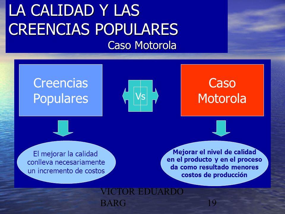 POR DR. C.P./LIC. VICTOR EDUARDO BARG19 LA CALIDAD Y LAS CREENCIAS POPULARES Caso Motorola Creencias Populares Caso Motorola Vs El mejorar la calidad