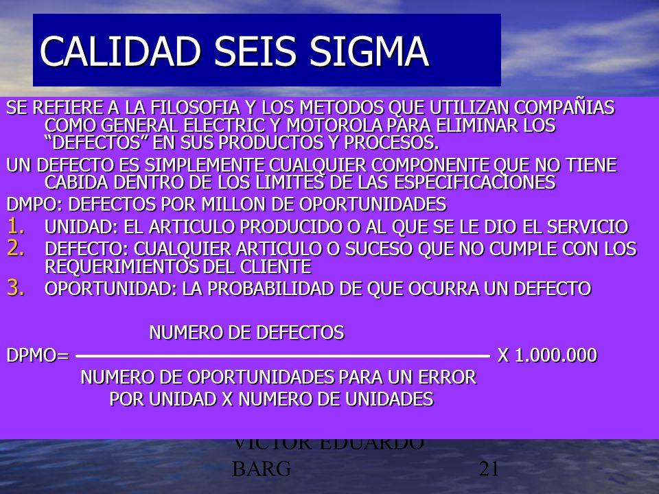 POR DR. C.P./LIC. VICTOR EDUARDO BARG21 CALIDAD SEIS SIGMA SE REFIERE A LA FILOSOFIA Y LOS METODOS QUE UTILIZAN COMPAÑIAS COMO GENERAL ELECTRIC Y MOTO