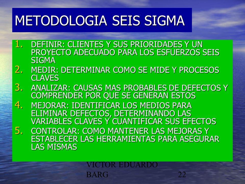 POR DR. C.P./LIC. VICTOR EDUARDO BARG22 METODOLOGIA SEIS SIGMA 1. DEFINIR: CLIENTES Y SUS PRIORIDADES Y UN PROYECTO ADECUADO PARA LOS ESFUERZOS SEIS S