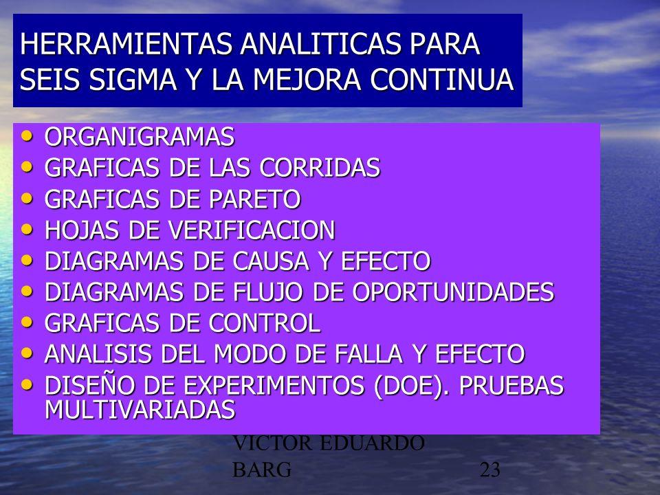 POR DR. C.P./LIC. VICTOR EDUARDO BARG23 HERRAMIENTAS ANALITICAS PARA SEIS SIGMA Y LA MEJORA CONTINUA ORGANIGRAMAS ORGANIGRAMAS GRAFICAS DE LAS CORRIDA
