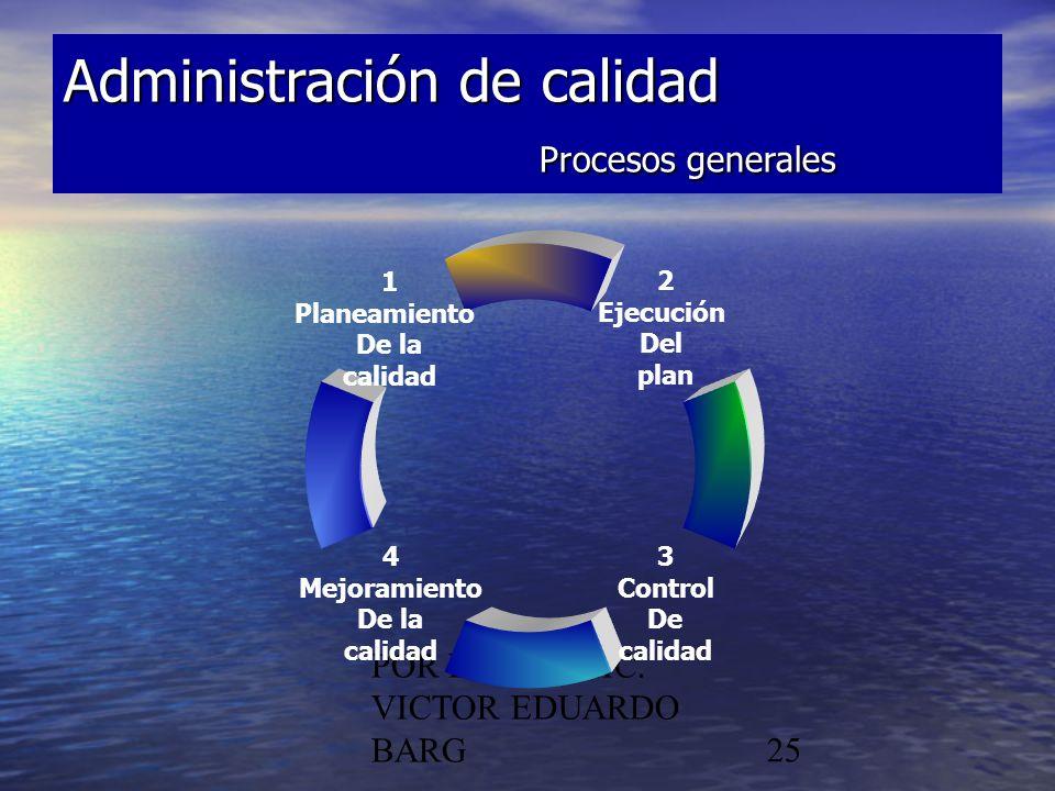 POR DR. C.P./LIC. VICTOR EDUARDO BARG25 Administración de calidad Procesos generales 2 Ejecución Del plan 4 Mejoramiento De la calidad 1 Planeamiento