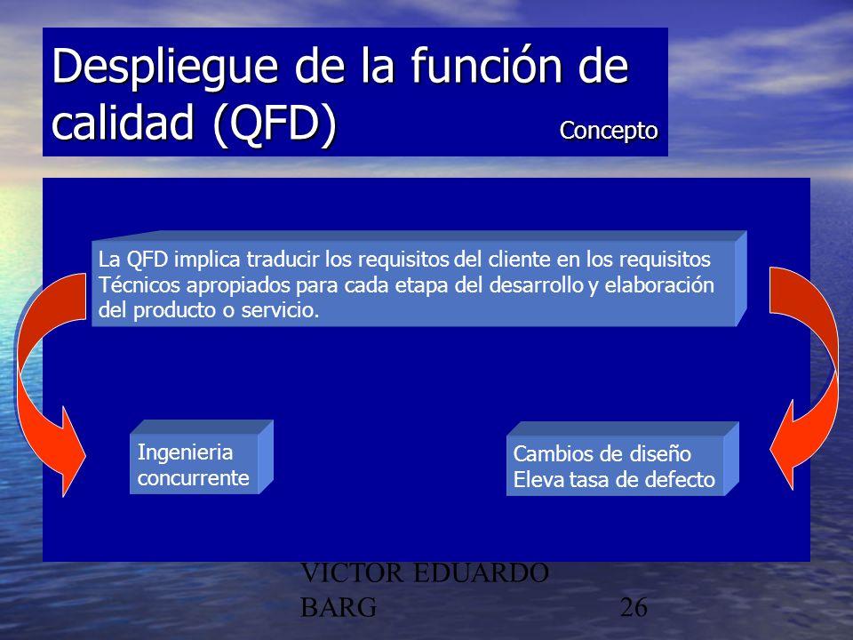 POR DR. C.P./LIC. VICTOR EDUARDO BARG26 Despliegue de la función de calidad (QFD) Concepto La QFD implica traducir los requisitos del cliente en los r