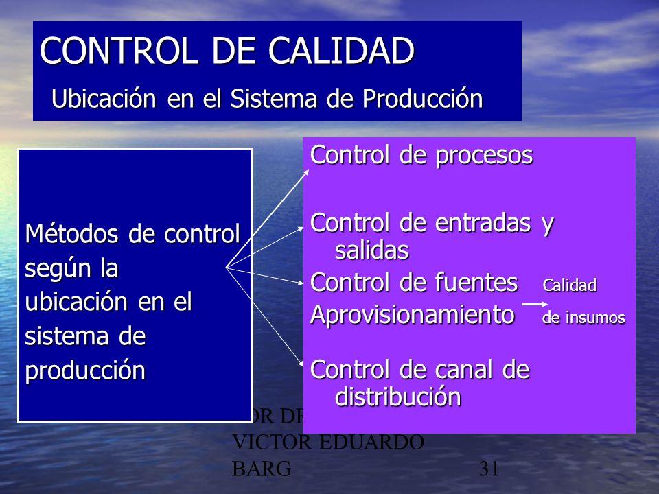 POR DR. C.P./LIC. VICTOR EDUARDO BARG31 CONTROL DE CALIDAD Ubicación en el Sistema de Producción Métodos de control según la ubicación en el sistema d