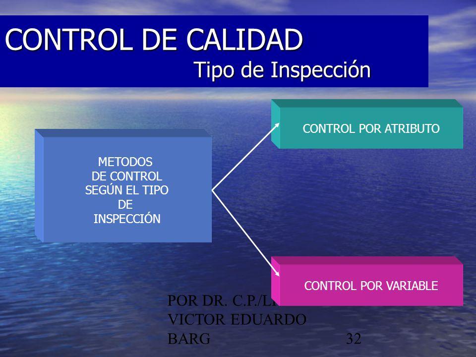 POR DR. C.P./LIC. VICTOR EDUARDO BARG32 CONTROL DE CALIDAD Tipo de Inspección METODOS DE CONTROL SEGÚN EL TIPO DE INSPECCIÓN CONTROL POR ATRIBUTO CONT