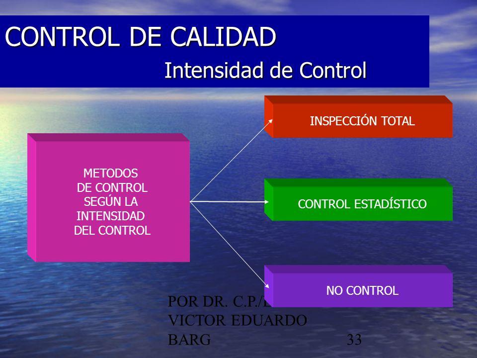 POR DR. C.P./LIC. VICTOR EDUARDO BARG33 CONTROL DE CALIDAD Intensidad de Control METODOS DE CONTROL SEGÚN LA INTENSIDAD DEL CONTROL INSPECCIÓN TOTAL C