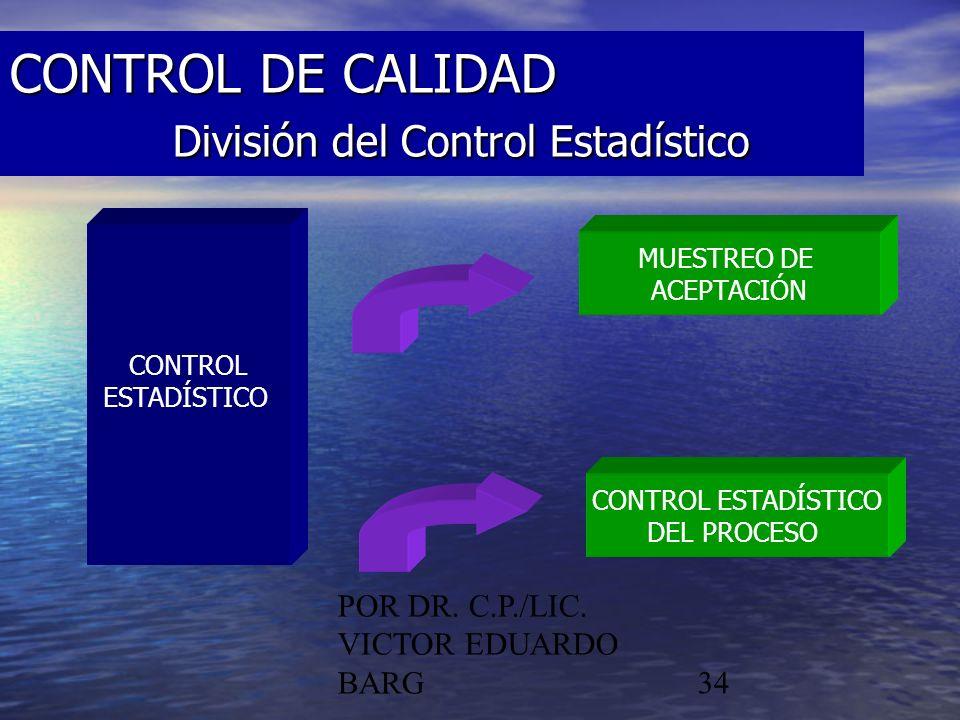 POR DR. C.P./LIC. VICTOR EDUARDO BARG34 CONTROL DE CALIDAD División del Control Estadístico CONTROL ESTADÍSTICO MUESTREO DE ACEPTACIÓN CONTROL ESTADÍS
