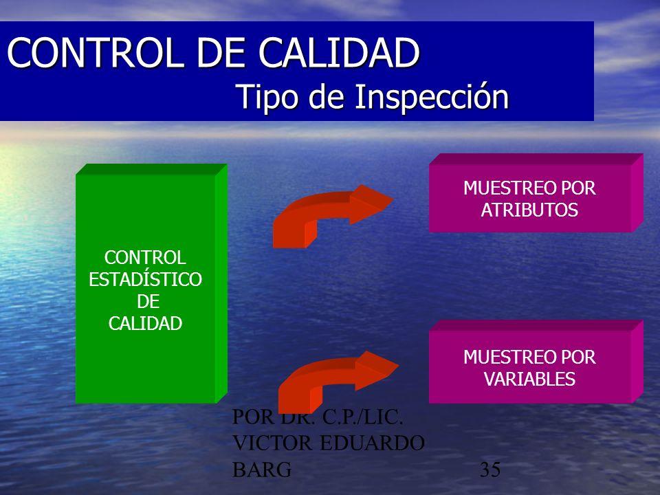 POR DR. C.P./LIC. VICTOR EDUARDO BARG35 CONTROL DE CALIDAD Tipo de Inspección CONTROL ESTADÍSTICO DE CALIDAD MUESTREO POR ATRIBUTOS MUESTREO POR VARIA
