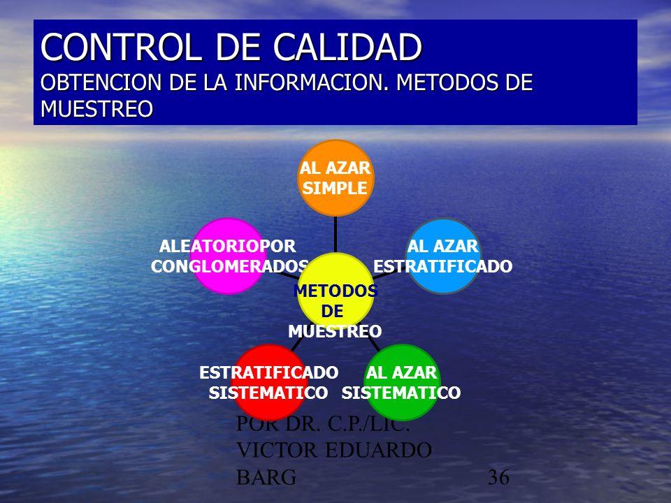 POR DR. C.P./LIC. VICTOR EDUARDO BARG36 CONTROL DE CALIDAD OBTENCION DE LA INFORMACION. METODOS DE MUESTREO ALEATORIOPOR CONGLOMERADOS ESTRATIFICADO S