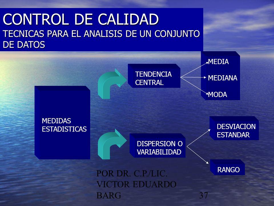 POR DR. C.P./LIC. VICTOR EDUARDO BARG37 CONTROL DE CALIDAD TECNICAS PARA EL ANALISIS DE UN CONJUNTO DE DATOS MEDIDAS ESTADISTICAS TENDENCIA CENTRAL DI