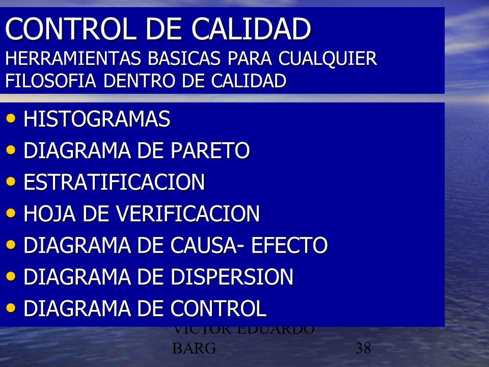POR DR. C.P./LIC. VICTOR EDUARDO BARG38 CONTROL DE CALIDAD HERRAMIENTAS BASICAS PARA CUALQUIER FILOSOFIA DENTRO DE CALIDAD HISTOGRAMAS HISTOGRAMAS DIA