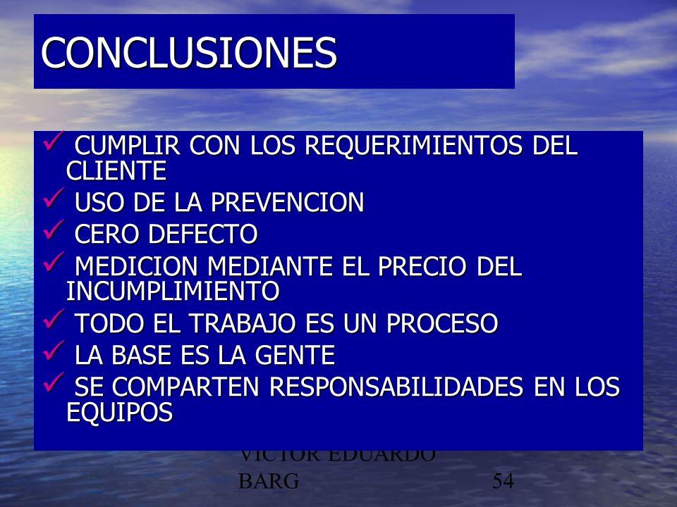 POR DR. C.P./LIC. VICTOR EDUARDO BARG54 CONCLUSIONES CUMPLIR CON LOS REQUERIMIENTOS DEL CLIENTE CUMPLIR CON LOS REQUERIMIENTOS DEL CLIENTE USO DE LA P