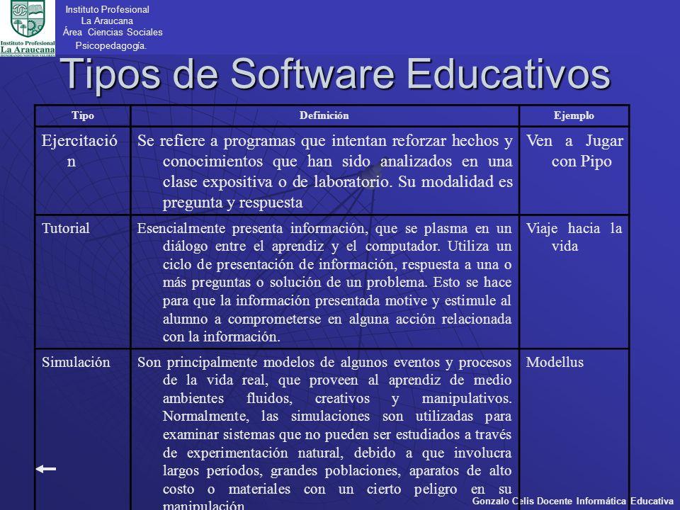 Tipos de Software Educativos Instituto Profesional La Araucana Área Ciencias Sociales Psicopedagogía. Gonzalo Celis Docente Informática Educativa Tipo