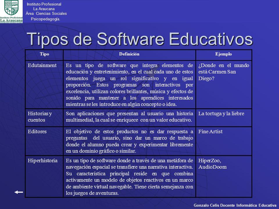 Instituto Profesional La Araucana Área Ciencias Sociales Psicopedagogía. Gonzalo Celis Docente Informática Educativa TipoDefiniciónEjemplo Edutainment
