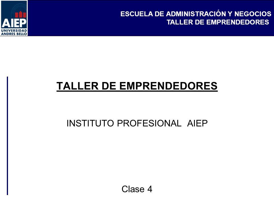 ESCUELA DE ADMINISTRACIÓN Y NEGOCIOS TALLER DE EMPRENDEDORES INSTITUTO PROFESIONAL AIEP Clase 4