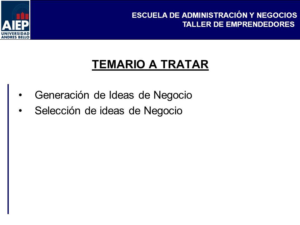 ESCUELA DE ADMINISTRACIÓN Y NEGOCIOS TALLER DE EMPRENDEDORES TEMARIO A TRATAR Generación de Ideas de Negocio Selección de ideas de Negocio