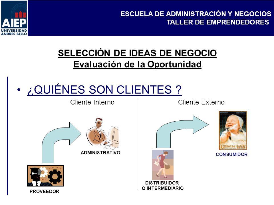 ESCUELA DE ADMINISTRACIÓN Y NEGOCIOS TALLER DE EMPRENDEDORES SELECCIÓN DE IDEAS DE NEGOCIO Evaluación de la Oportunidad ¿QUIÉNES SON CLIENTES ? Client