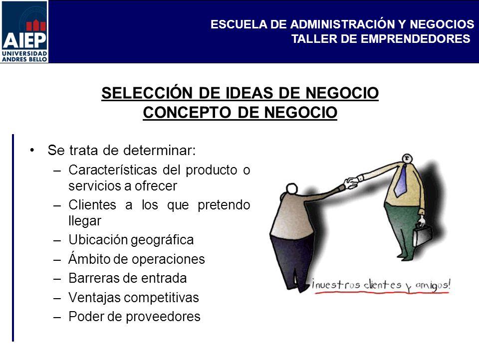 ESCUELA DE ADMINISTRACIÓN Y NEGOCIOS TALLER DE EMPRENDEDORES SELECCIÓN DE IDEAS DE NEGOCIO CONCEPTO DE NEGOCIO Se trata de determinar: –Característica