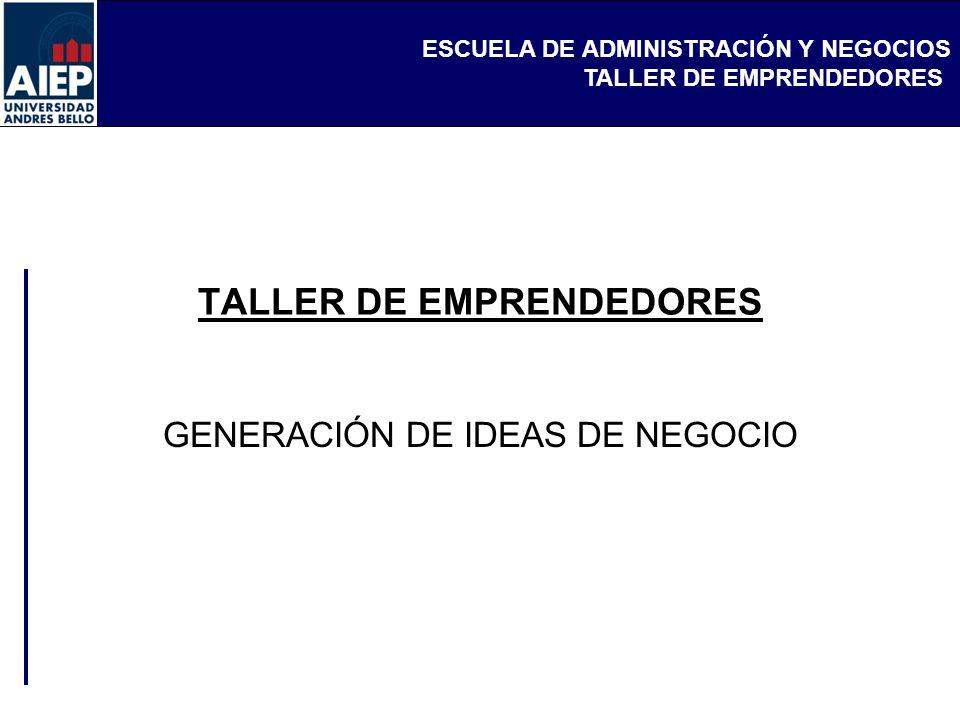 ESCUELA DE ADMINISTRACIÓN Y NEGOCIOS TALLER DE EMPRENDEDORES GENERACIÓN DE IDEAS DE NEGOCIO Para emprender necesitamos...