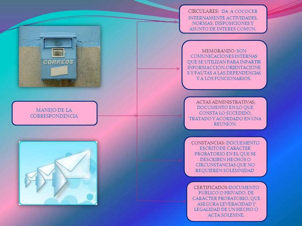 MANEJO DE LA CORRESPONDENCIA CIRCULARES: DA A COCOCER INTERNAMENTE ACTIVIDADES, NORMAS, DISPOSICIONES Y ASUNTO DE INTERES COMUN.