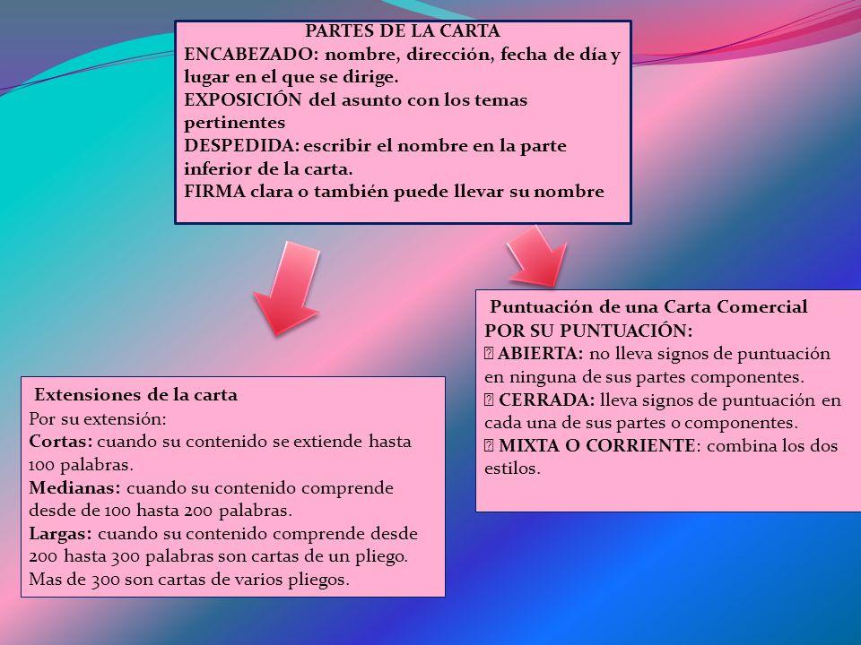 PARTES DE LA CARTA ENCABEZADO: nombre, dirección, fecha de día y lugar en el que se dirige.