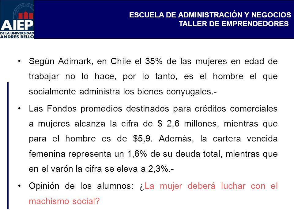 ESCUELA DE ADMINISTRACIÓN Y NEGOCIOS TALLER DE EMPRENDEDORES Según Adimark, en Chile el 35% de las mujeres en edad de trabajar no lo hace, por lo tant