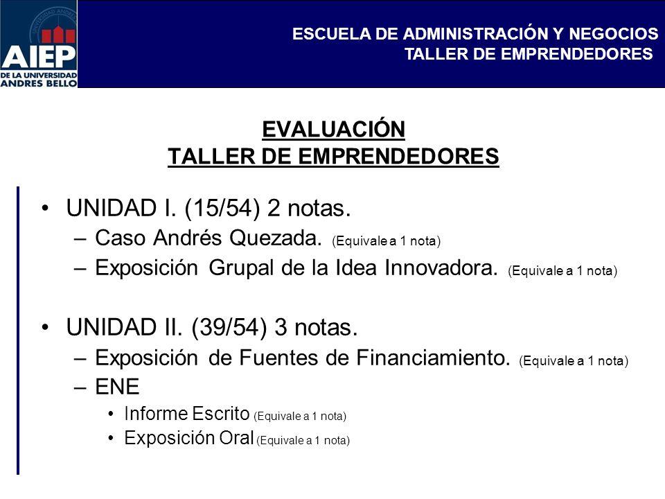 ESCUELA DE ADMINISTRACIÓN Y NEGOCIOS TALLER DE EMPRENDEDORES EVALUACIÓN TALLER DE EMPRENDEDORES UNIDAD I. (15/54) 2 notas. –Caso Andrés Quezada. (Equi