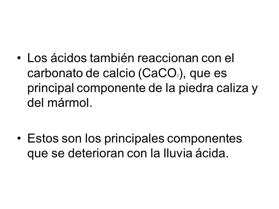 Los ácidos también reaccionan con el carbonato de calcio (CaCO 3 ), que es principal componente de la piedra caliza y del mármol. Estos son los princi