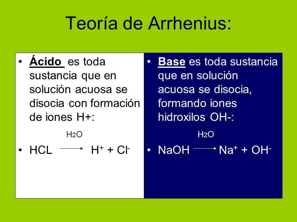 Teoría de Arrhenius: Ácido es toda sustancia que en solución acuosa se disocia con formación de iones H+: H 2 O HCL H + + Cl - Base es toda sustancia