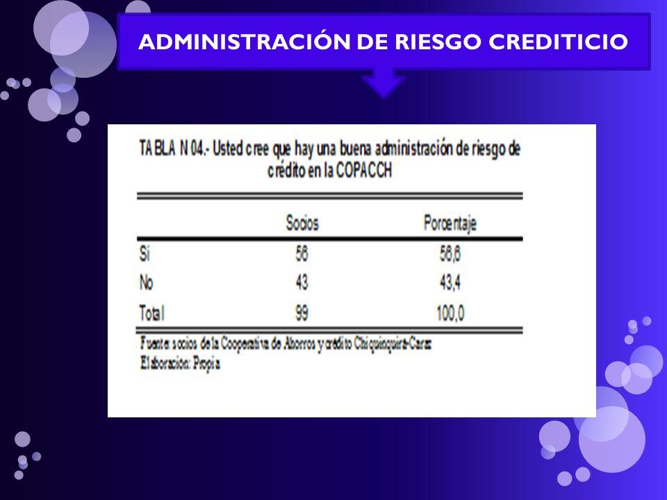 ADMINISTRACIÓN DE RIESGO CREDITICIO