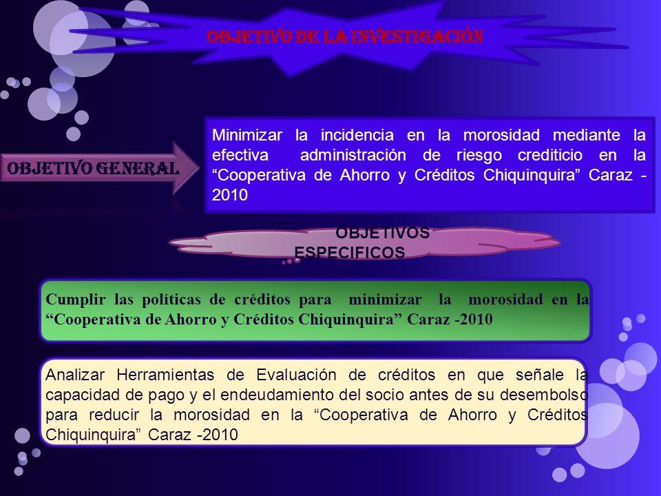Objetivo de la Investigación Minimizar la incidencia en la morosidad mediante la efectiva administración de riesgo crediticio en la Cooperativa de Aho