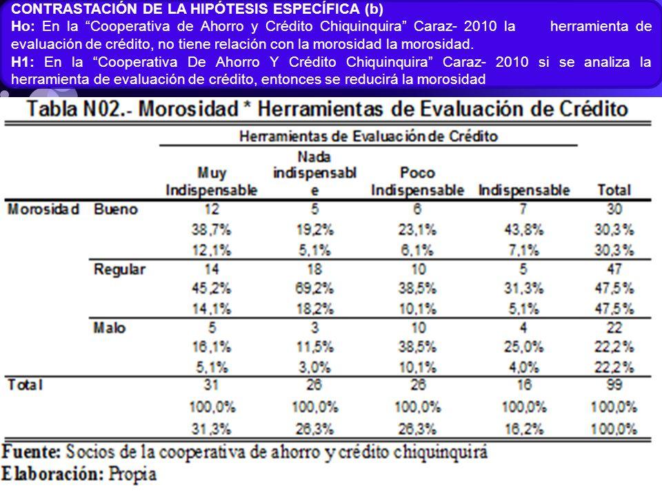 CONTRASTACIÓN DE LA HIPÓTESIS ESPECÍFICA (b) Ho: En la Cooperativa de Ahorro y Crédito Chiquinquira Caraz- 2010 la herramienta de evaluación de crédit