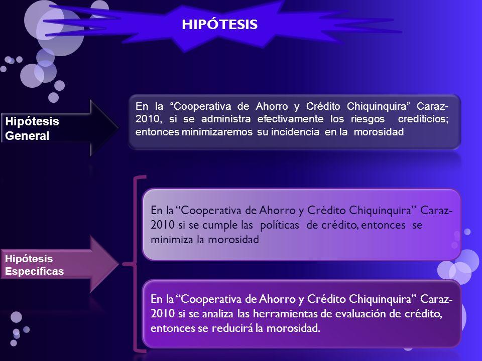 HIPÓTESIS Hipótesis General Hipótesis Específicas En la Cooperativa de Ahorro y Crédito Chiquinquira Caraz- 2010, si se administra efectivamente los r