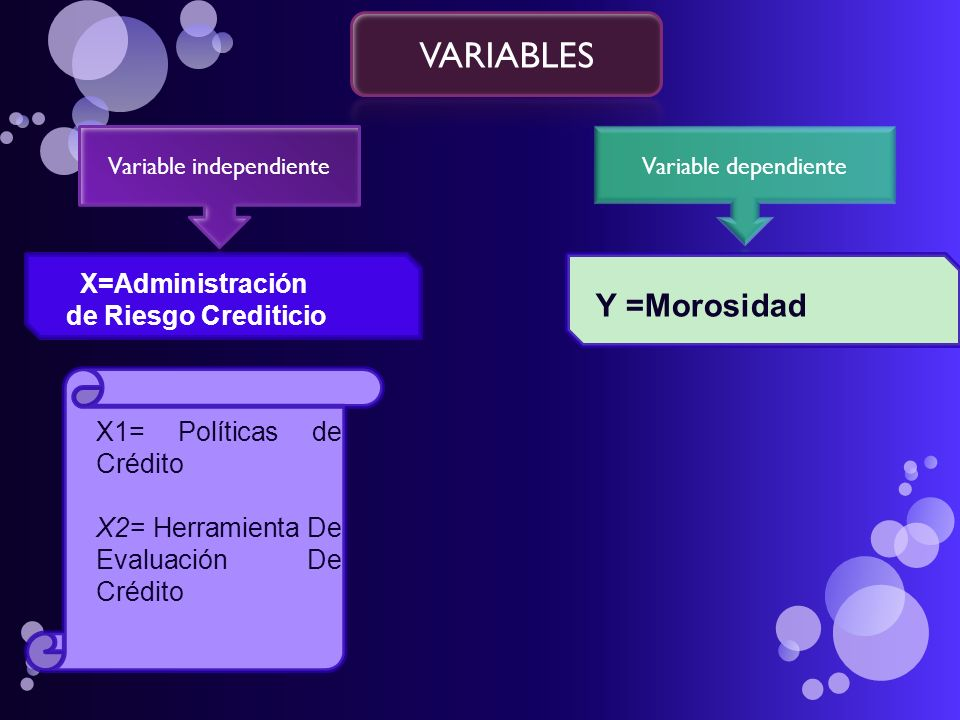 X=Administración de Riesgo Crediticio Y =Morosidad X1= Políticas de Crédito X2= Herramienta De Evaluación De Crédito