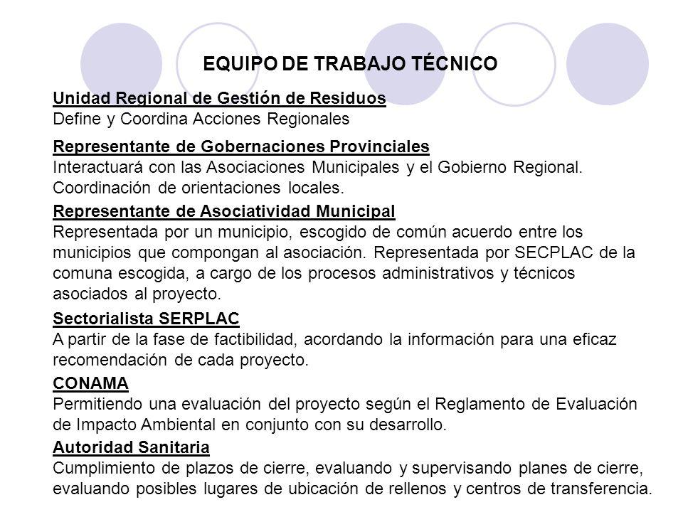 EQUIPO DE TRABAJO TÉCNICO Unidad Regional de Gestión de Residuos Define y Coordina Acciones Regionales Representante de Gobernaciones Provinciales Int