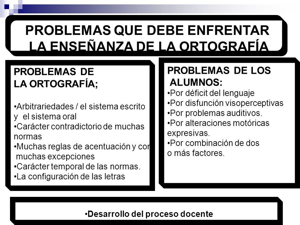 PROBLEMAS QUE DEBE ENFRENTAR LA ENSEÑANZA DE LA ORTOGRAFÍA PROBLEMAS DE LA ORTOGRAFÍA; Arbitrariedades / el sistema escrito y el sistema oral Carácter