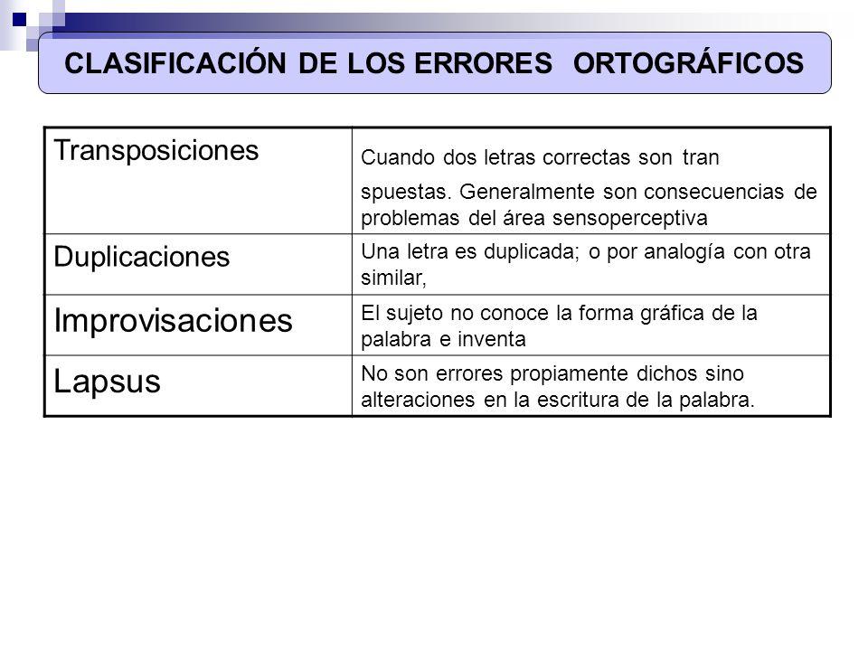 FORMAS DE ORGANIZAR LA ENSEÑANZA DE LA ORTOGRAFÍA SEGÚN VIGOTSKY INTERPSICOLÓGICOINTRAPSICOLÓGICO COMUNICACIÓN ACTUACIÓN DEL SUJETO CON AYUDA DE OTRO SE REVELAN LAS POTENCIALIDADES DEL SUJETO Y DEL GRUPO.